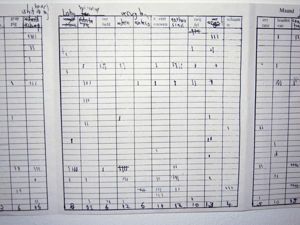 scheduleofmoments1