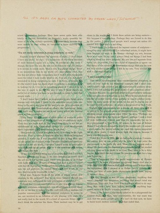 SOL LEWITT - All ifs ands or buts connected by green lines - 1973